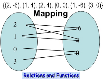 My Class Pdf: Class 12 Maths Chapter 1 Relation and