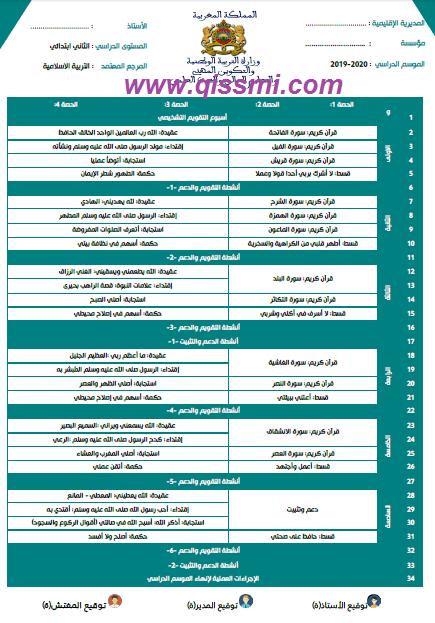 التوزيع السنوي للتربية الإسلامية للمستوى الثاني