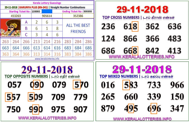 KARUNYA PLUS KN-241 Kerala lottery abc guessing by keralalotteries.info