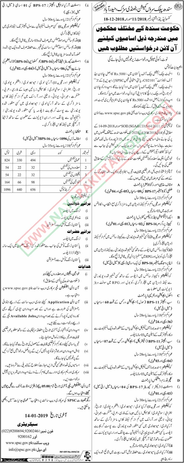 SPSC Jobs 23 Dec 2018, Sindh Public Service Commission Jobs, SPSC New Jobs 2019