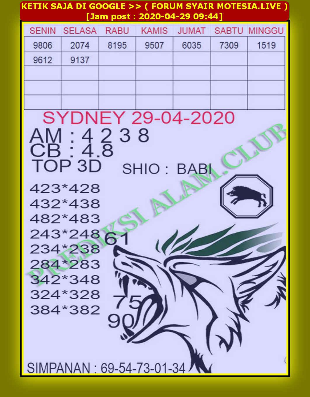Kode syair Sydney Rabu 29 April 2020 60