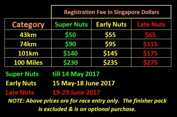 Registration+Fees+Table+-+Craze+Ultra+20