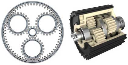 Epicyclic gearbox, Epicyclic Transmission.