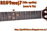 gráfico de Acorde Mayor con séptima Mayor y novena (9maj7) en Guitarra