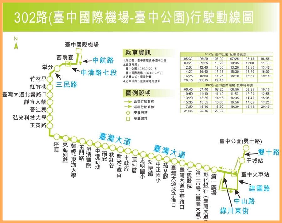 『台中。資訊』 台灣  中台灣好玩卡 FAM Tour|五大主題玩法  包含交通、吃喝玩樂、住宿泡湯 整個中台灣都可以是你的遊樂場。有中台灣好玩卡,教你玩得精明、玩的省錢、玩的很在地又深入 全攻略懶人包。