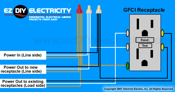 GFCI-receptacle-diagram  Way Switch Wiring Diagram With Lights Outlet on two and three way switch wiring two switches with lights, with a two way switch wiring multiple lights, 3-way switch diagram multiple lights, 3-way switch two lights, three-way switch wiring multiple lights,