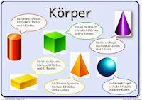 http://endlich2pause.blogspot.de/2013/10/merkplakate-mathematik-teil-3.html