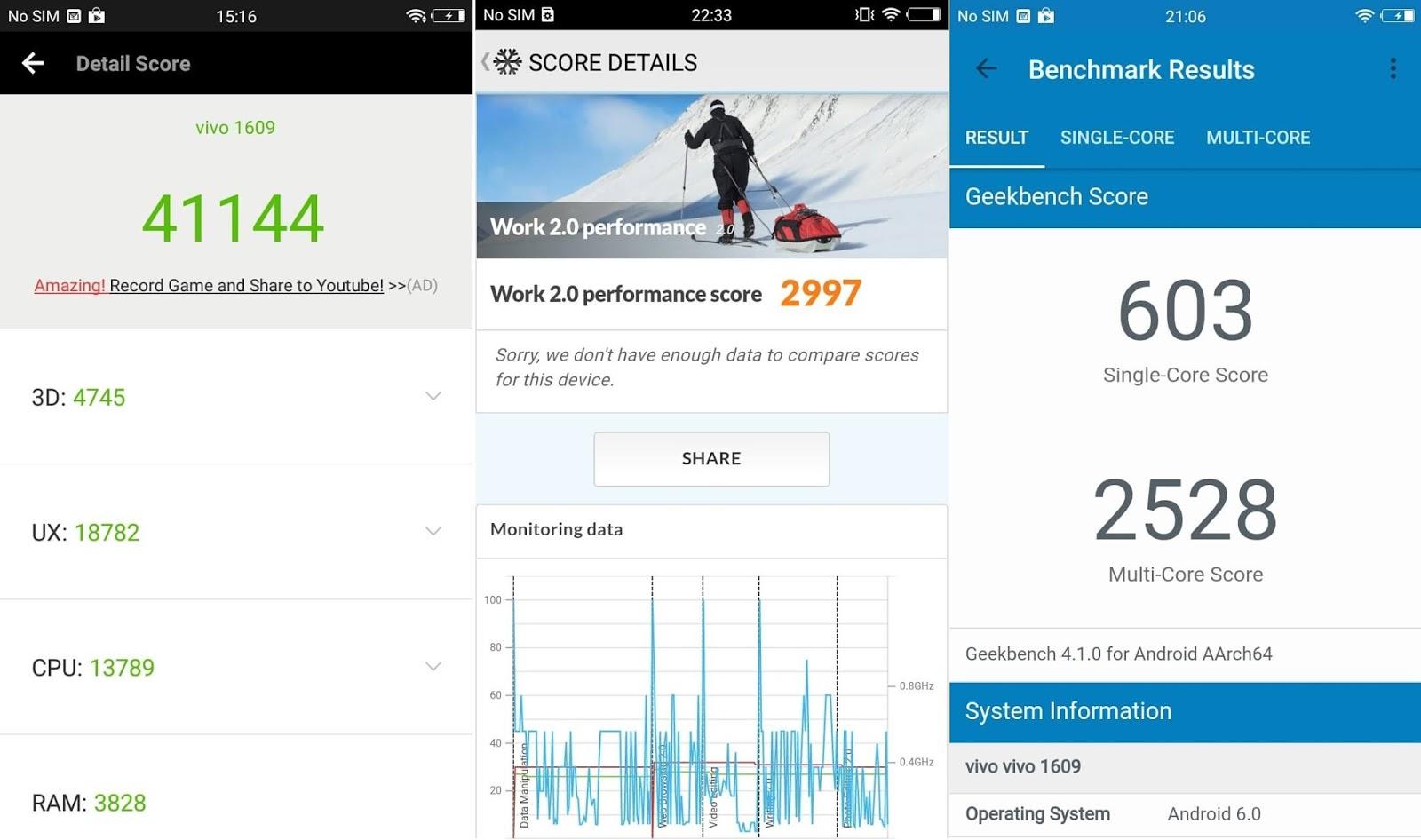 Vivo V5 Lite Benchmark Scores