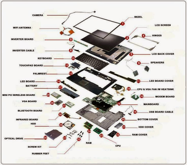 electrical engineering world laptop parts exploded view. Black Bedroom Furniture Sets. Home Design Ideas