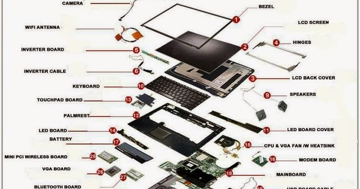 Electrical Engineering World Laptop Parts Exploded View