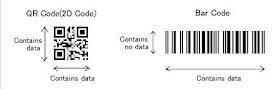 Cara Membuat dan Membaca QR Code