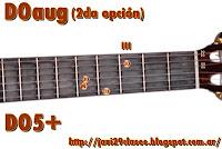gráfico de acorde aumentado (quinta aumentada) chord