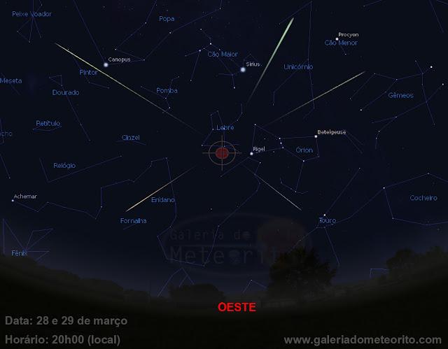 Radiante - constelação da Lebre - nova chuva de meteoros