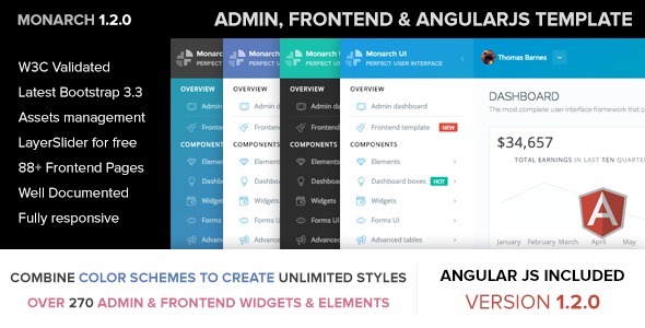 Responsive Bootstrap Admin/Frontend Template With AngularJS