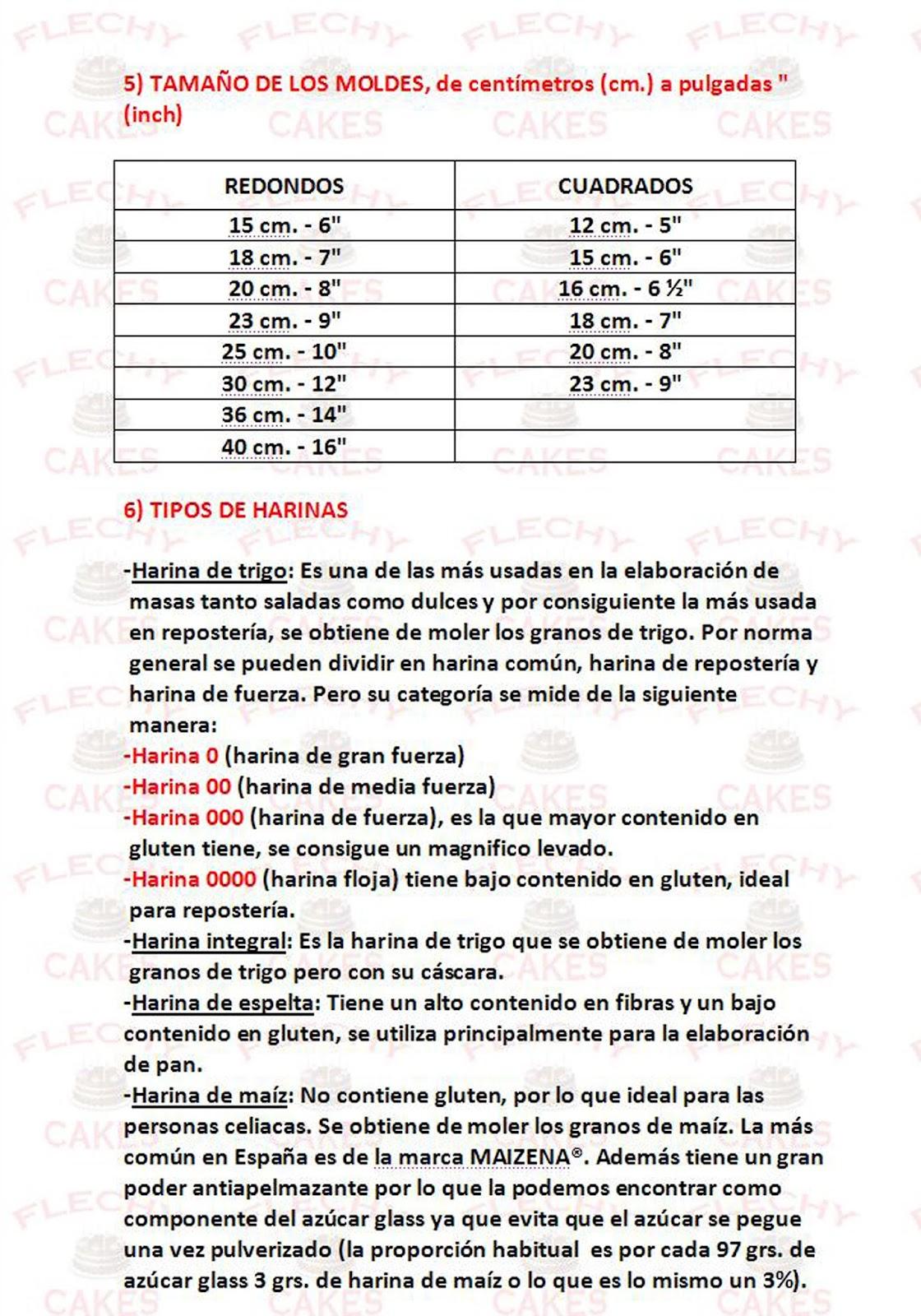 Flechy Cakes Tabla De Equivalencias Medidas Pesos Y