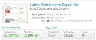 Cara Mempercepat Loading Blog