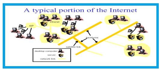 Contoh Media Hardware Untuk Jaringan Contoh Sur