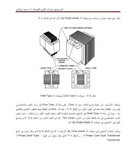 المحولات الكهربائية و انواع المحولات الكهربائية pdf