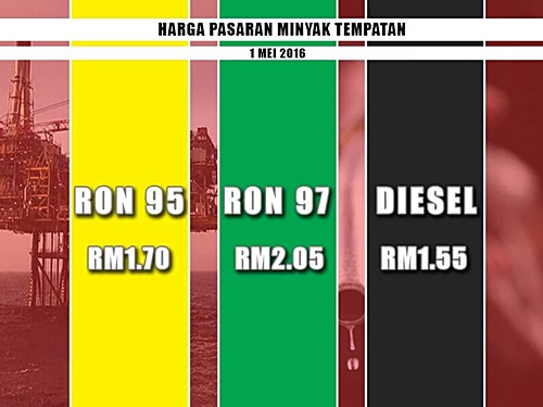 harga terkini minyak petrol ron95, ron97 & diesel mulai 1 mei 2016, harga terbaru petrol mei 2016, harga ron95 ron97 & diesel januari hingga mei 2016, kenaikan harga minyak kereta