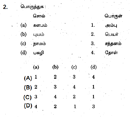 Tnpsc Tamil Notes: 08/20/14