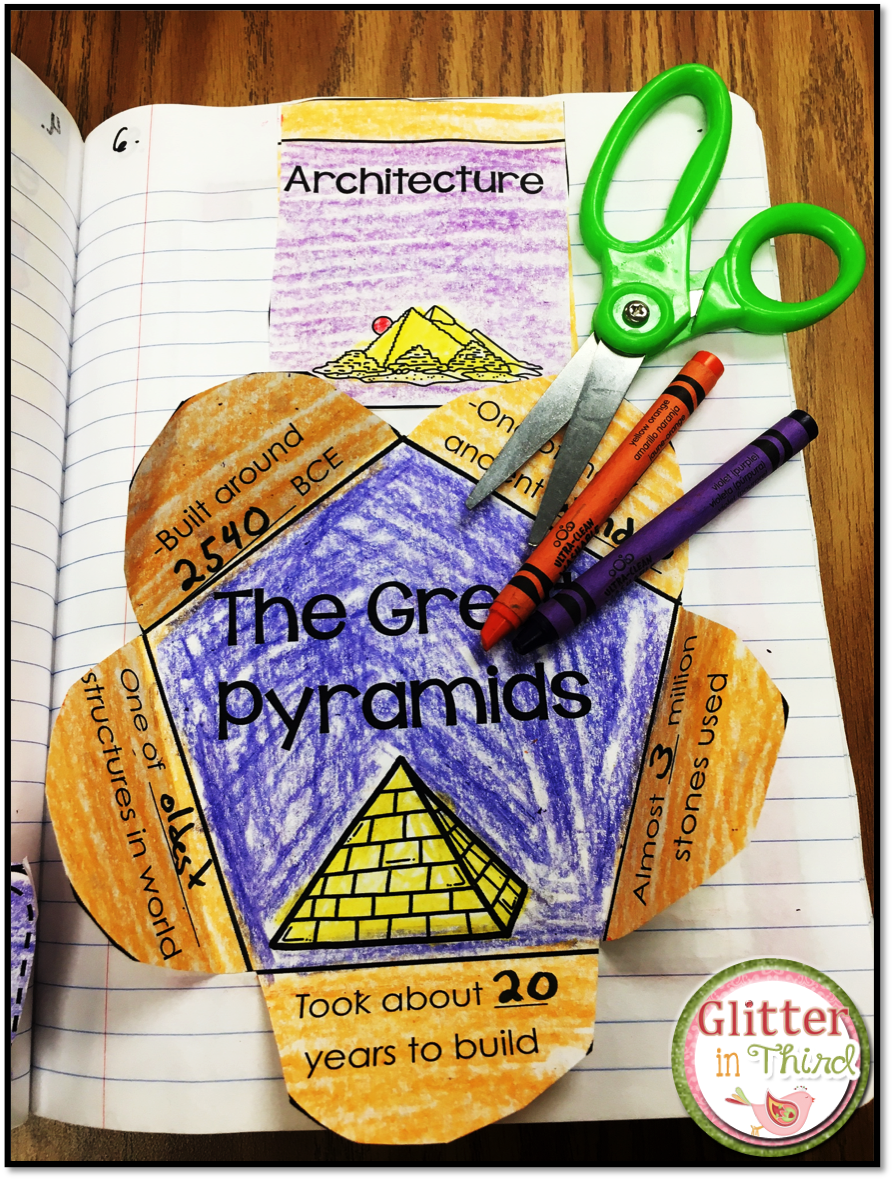 medium resolution of 4 activities to teach Ancient Egypt in the classroom - Glitter in Third