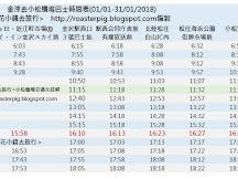 小松機場交通:往返小松和金澤機場巴士時間表+省錢方法:小松換領PASS種類(更新:2017年12月)