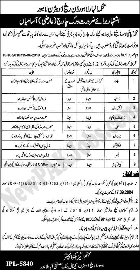 Class Four Jobs in Lahore under Irrigation Department  Lahore Derange Davison Lahore