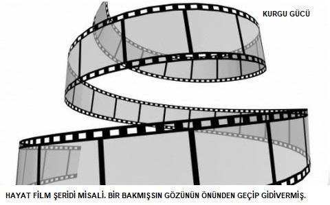 Film Şeridi Gibi Geçer Gözünün Önünden Hayat   Geçmişte İz Bırakan Anılar - Kurgu Gücü