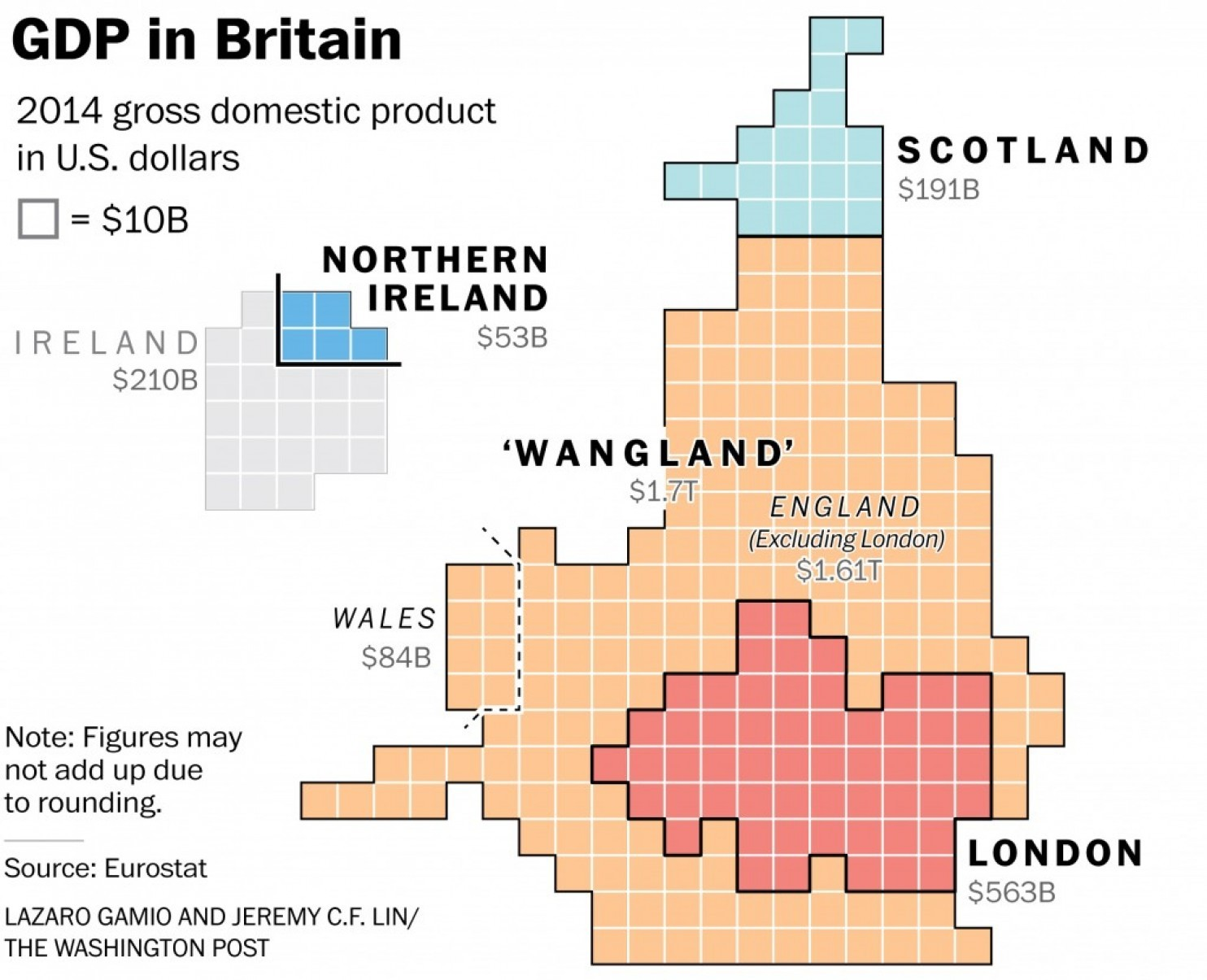 Brexit: GDP in Britain
