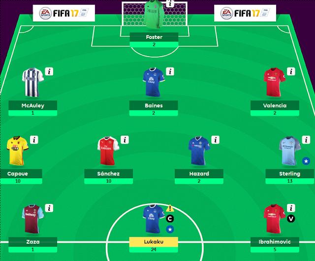 Update Fantasy Premier League Game Week#5 [72 point]