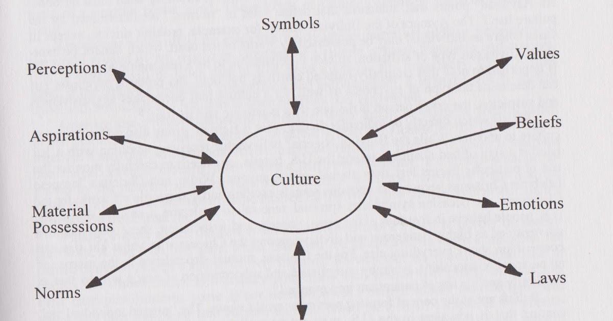 My Appalachian Life: Culture: What Makes Us Appalachian?