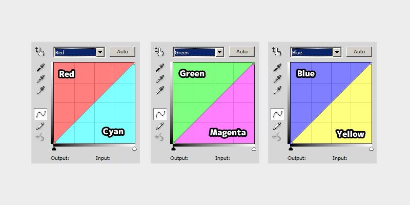 Opposite Colour