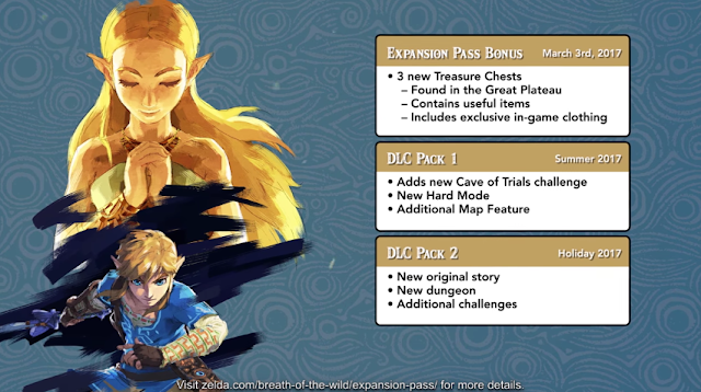 The Legend of Zelda Breath of the Wild Expansion Pass contents DLC treasure