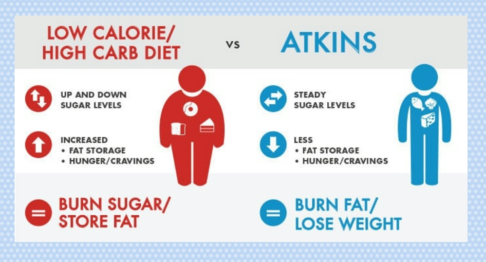 Diet Karbo Untuk Ibu Hamil