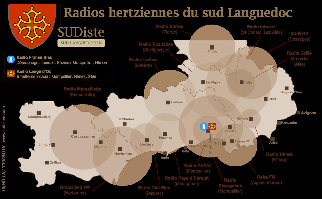 Les radios FM du Languedoc