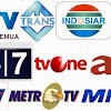 Update Mnctv iNews tv Rcti Global tv Hilang Ini Frekuensi Terbaru