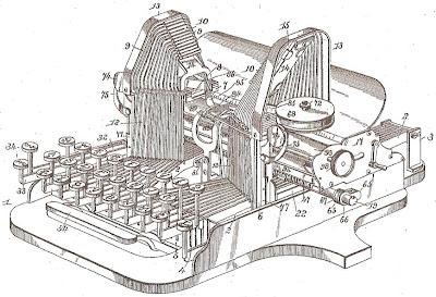 oz.Typewriter: On This Day in Typewriter History (L)
