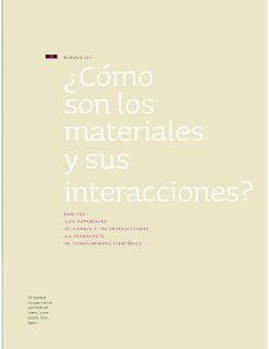 Apoyo Primaria Ciencias Naturales 3ro Grado Bloque III ¿Cómo son los materiales y sus interacciones?