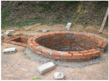 Construction of Biogas Digester