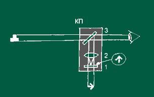 Схема коллиматорного прицела «открытого» типа