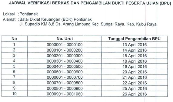 Jadwal Verifikasi Berkas STAN Pontianak