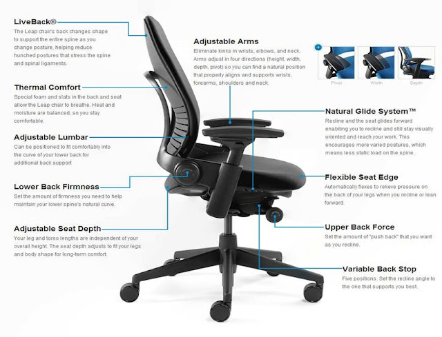 best buy ergonomic office chairs for sale online