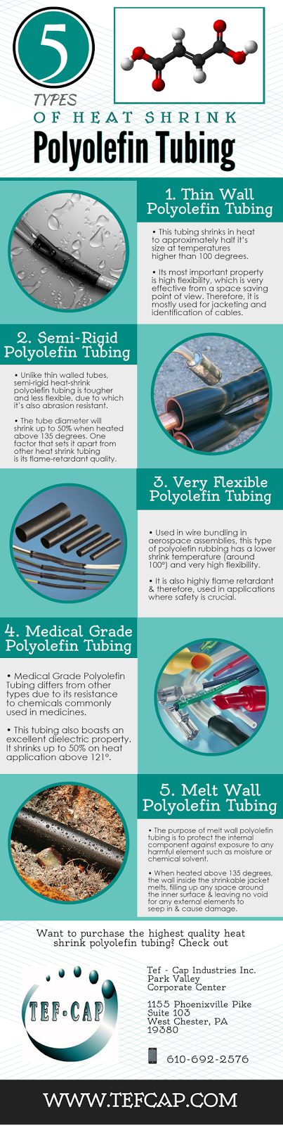 Shrinkable Polyolefin Tubes
