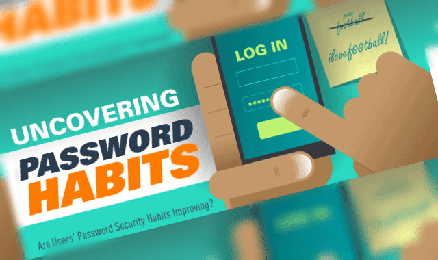 Password Security Habits