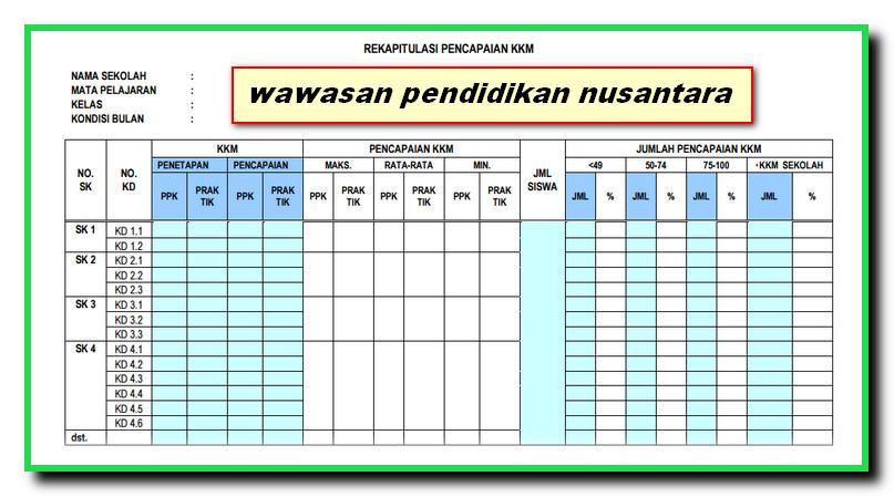 Download Juknis Penetapan Kkm Sekolah Sch Paperplane