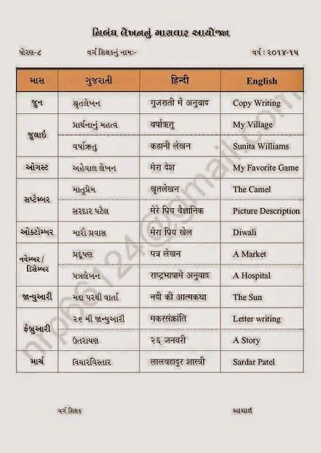 Nibandh(Essay Writing) Lekhan Aayojan for std 6 to 8