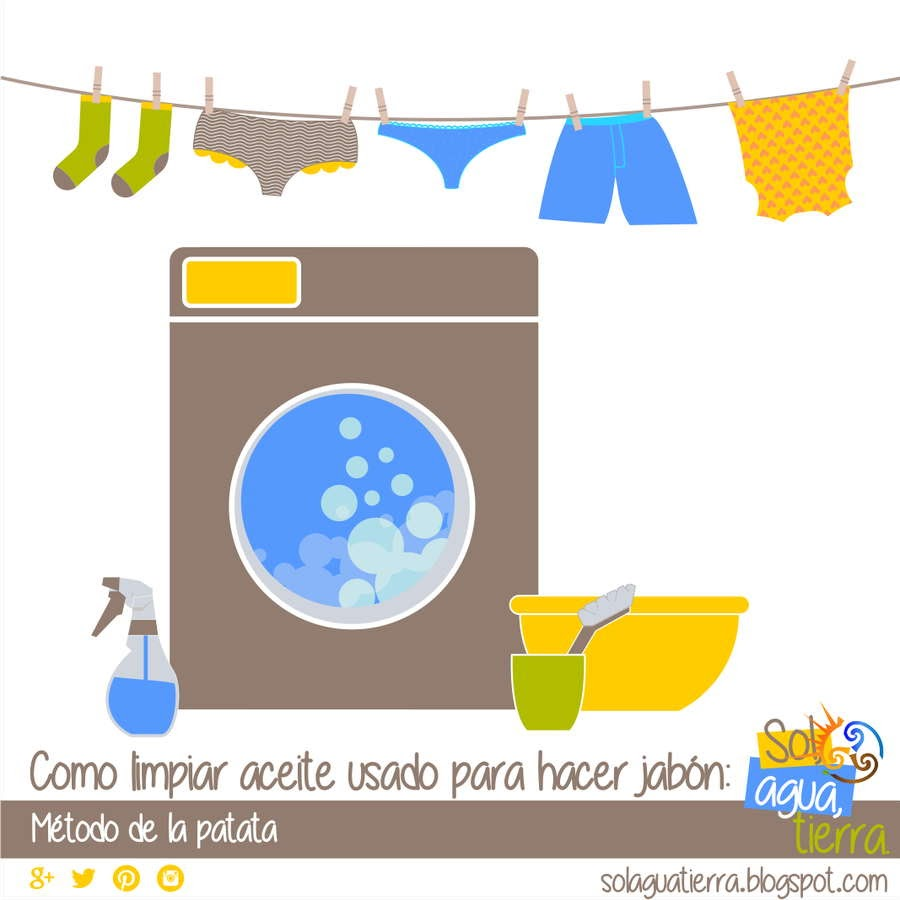 Como limpiar el aceite reciclado para hacer jab n de ropa for Jabon neutro para limpiar muebles