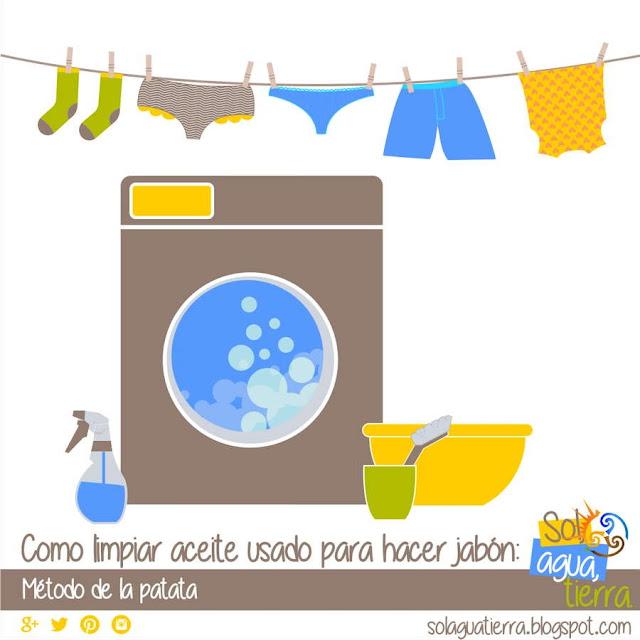 Como limpiar aceite reciclado para hacer jabón: Método de la patata