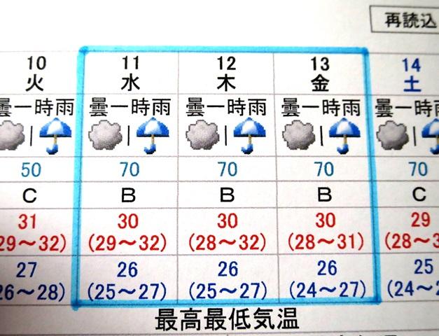 宮古 天気 10 日間
