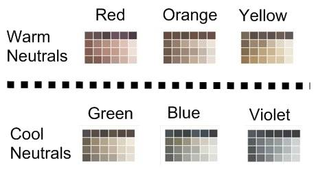 Neutralized Colors Can Be Created In Many Ways Such As By Mixing A Pure Hue With Black Gray Or White And Other Hues This Chart Shows
